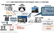 パシフィコ横浜が 地域経済への貢献を測定