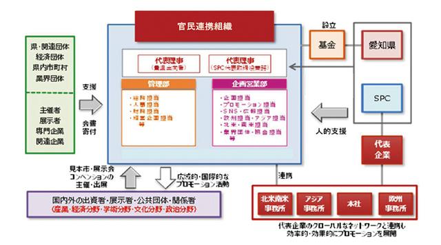 1_aichi.jpg