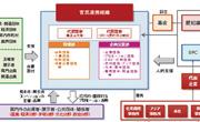 愛知県国際展示場コンセッション優先交渉権者を選定